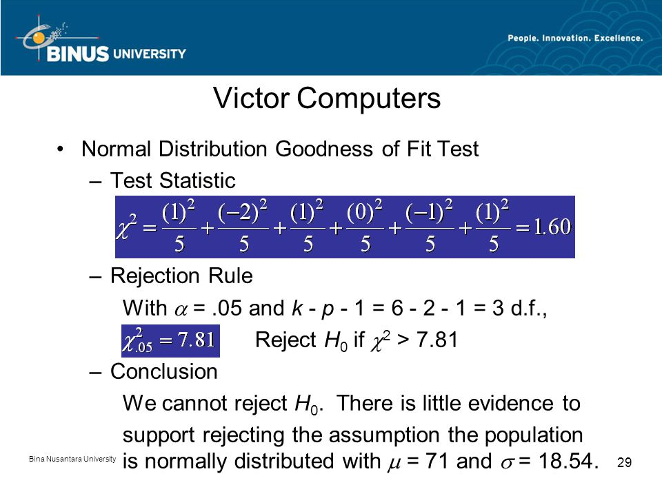 Victor Computers Normal Distribution Goodness of Fit Test