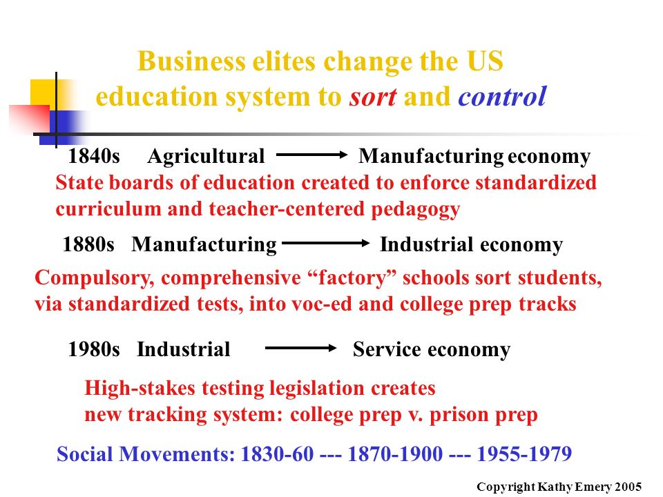 Business elites change the US education system to sort and control
