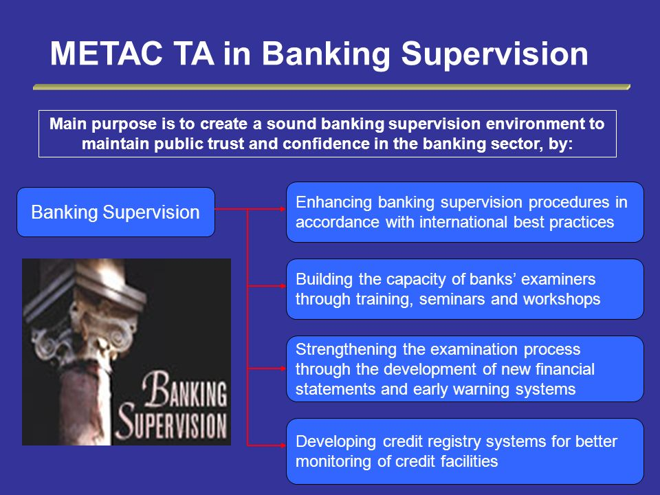 METAC TA in Banking Supervision