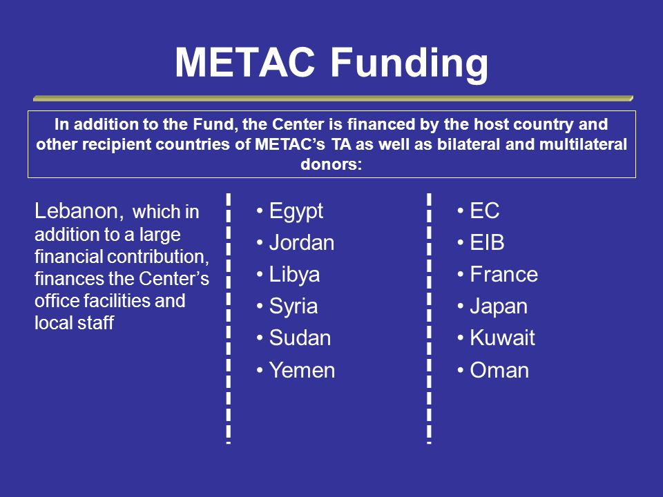 METAC Funding