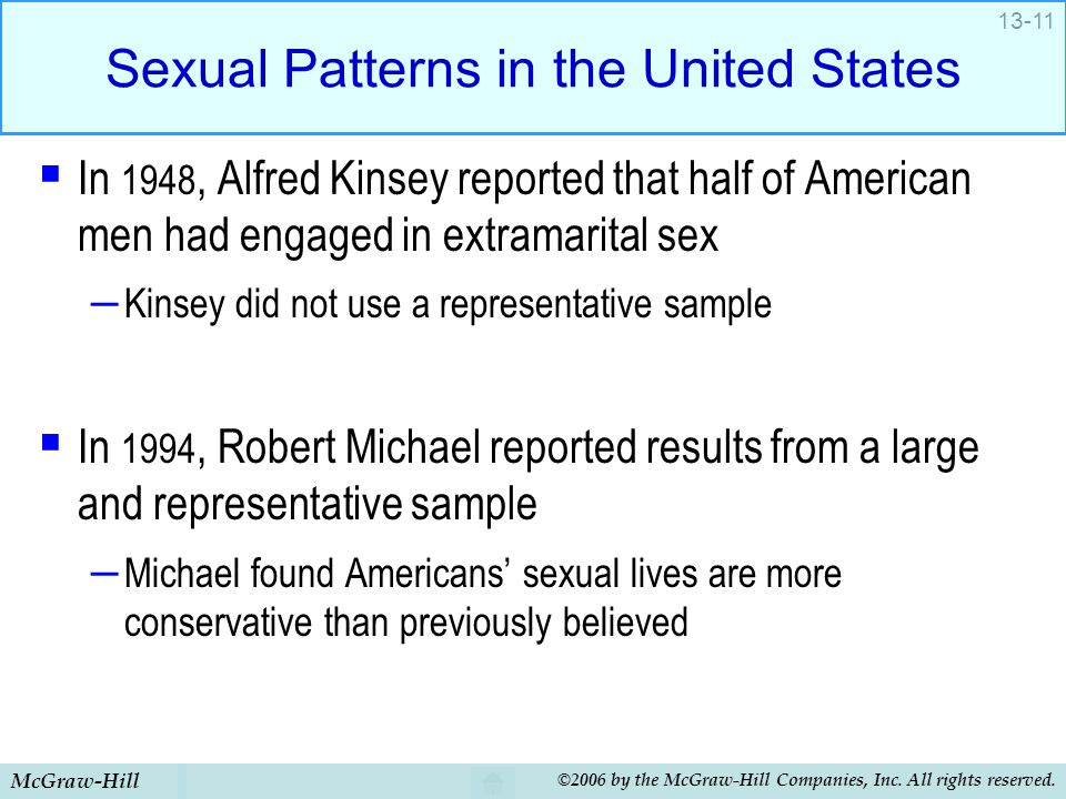 Sexual Patterns in the United States
