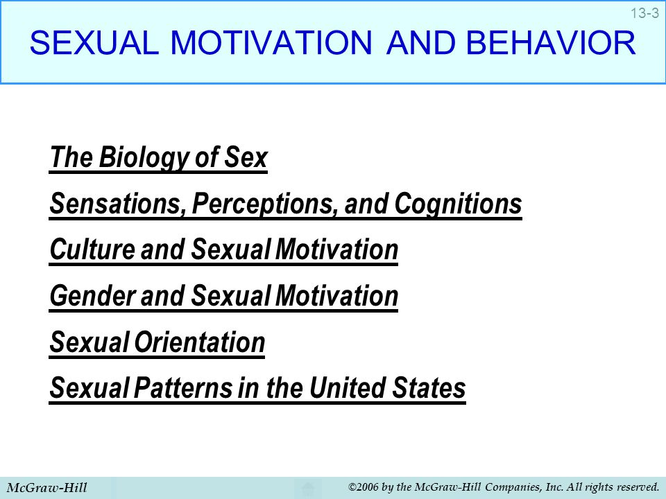SEXUAL MOTIVATION AND BEHAVIOR