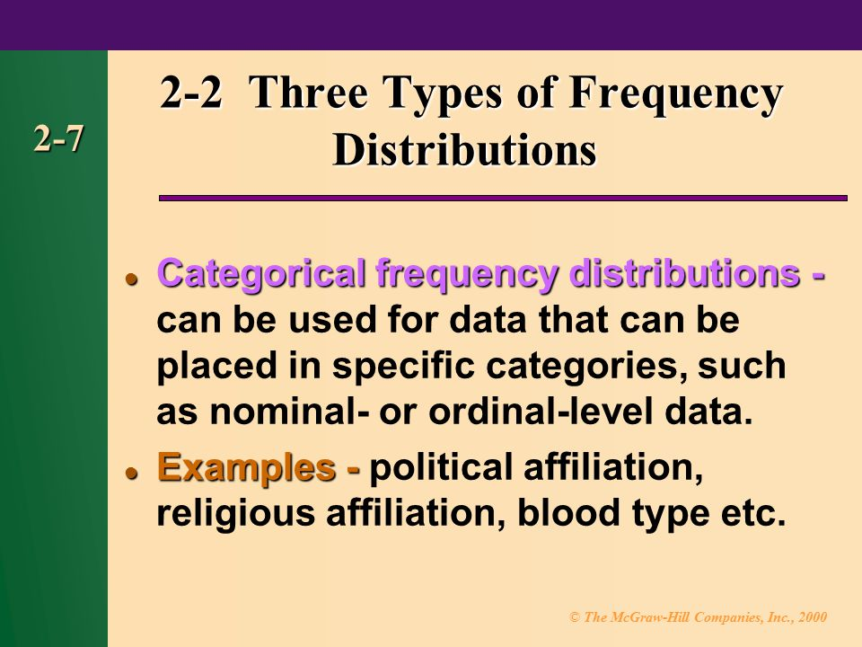 2-2 Three Types of Frequency Distributions