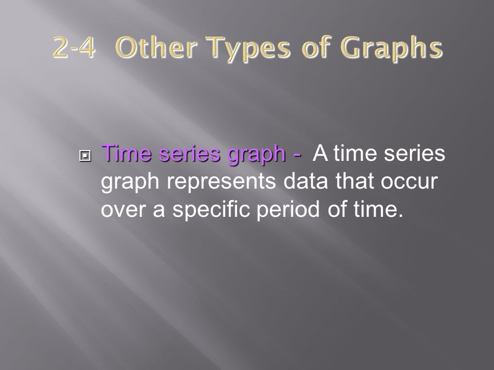 2-4 Other Types of Graphs Time series graph - A time series graph represents data that occur over a specific period of time.