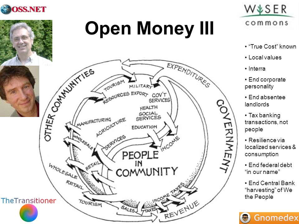 Open Money III True Cost known. Local values. Interra. End corporate personality. End absentee landlords.