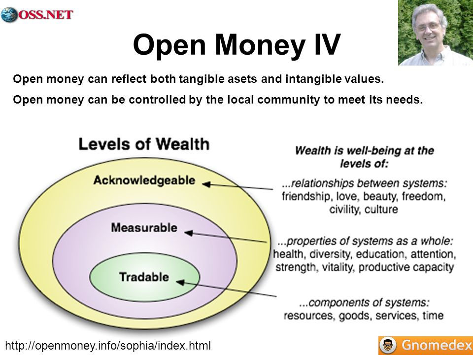 Open Money IV Open money can reflect both tangible asets and intangible values.