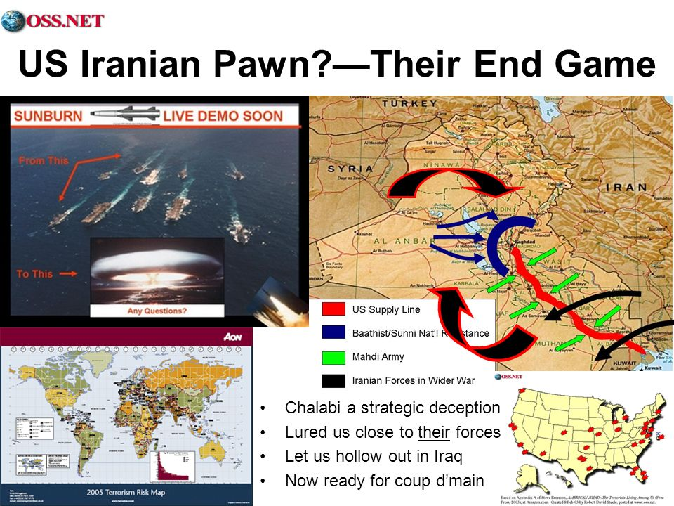 US Iranian Pawn —Their End Game