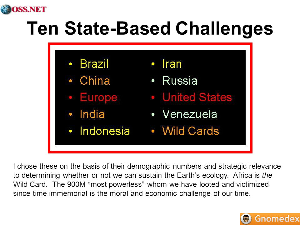Ten State-Based Challenges