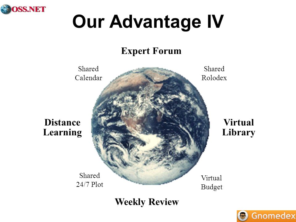 Our Advantage IV Expert Forum Distance Virtual Learning Library