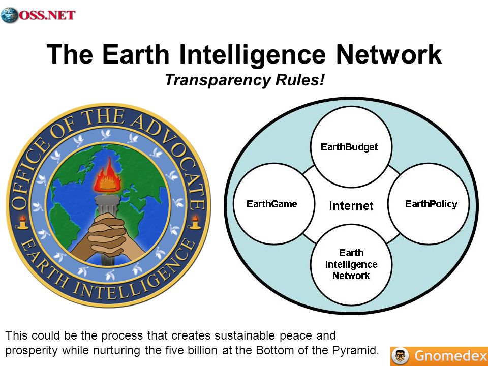 The Earth Intelligence Network Transparency Rules!