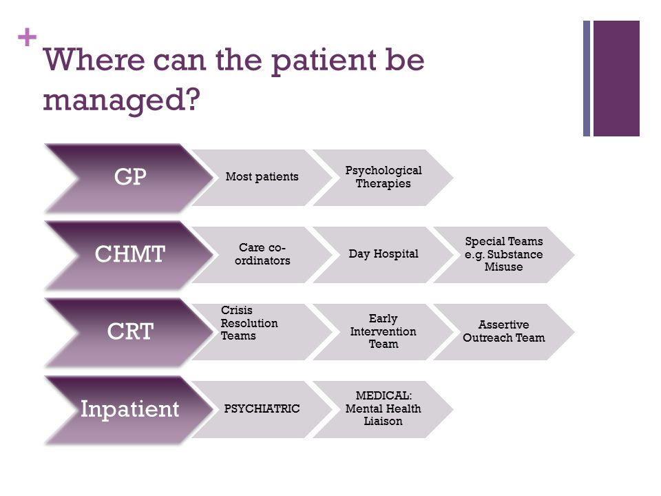 Where can the patient be managed