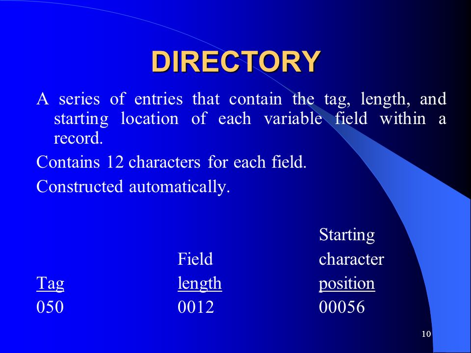 DIRECTORY A series of entries that contain the tag, length, and starting location of each variable field within a record.