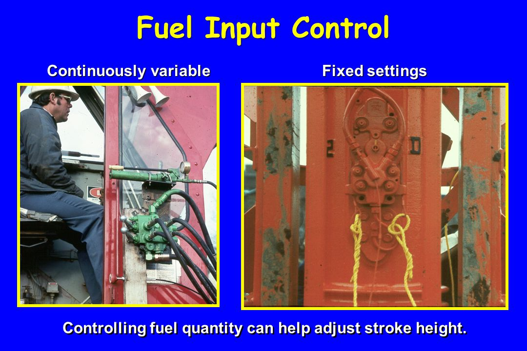 Fuel Input Control Continuously variable Fixed settings