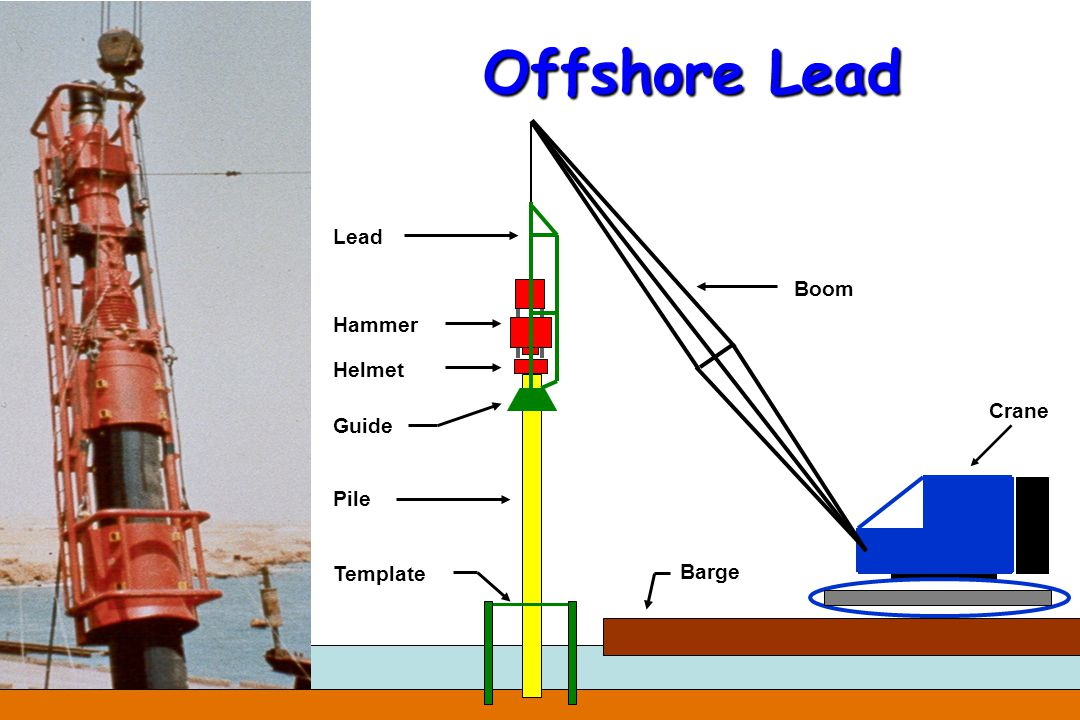 Offshore Lead Boom Crane Pile Hammer Lead Helmet Template Barge Guide