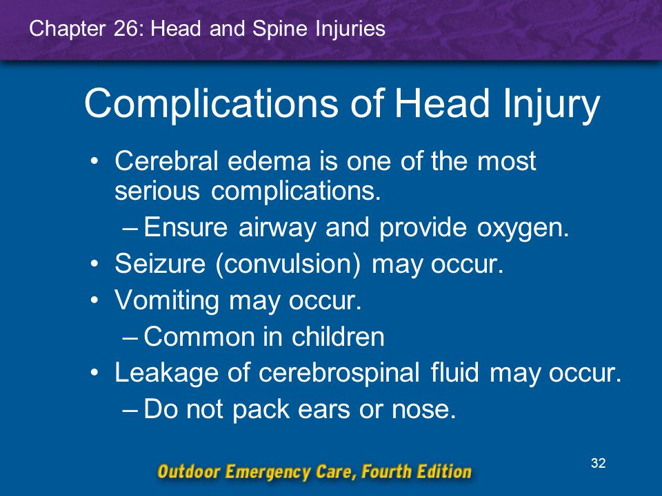 Complications of Head Injury
