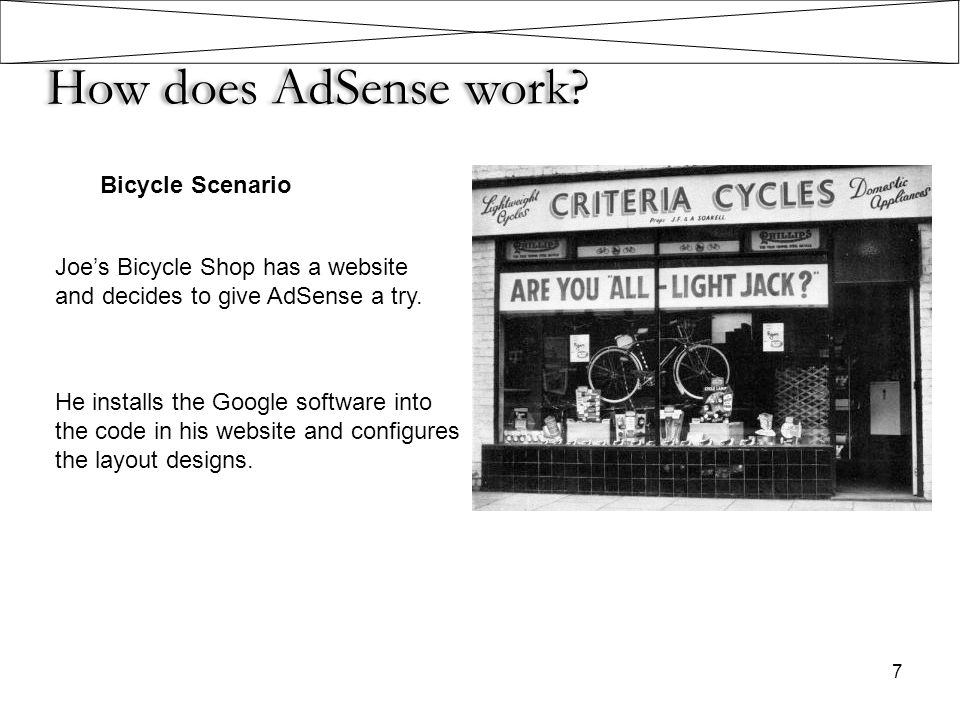 How does AdSense work Bicycle Scenario