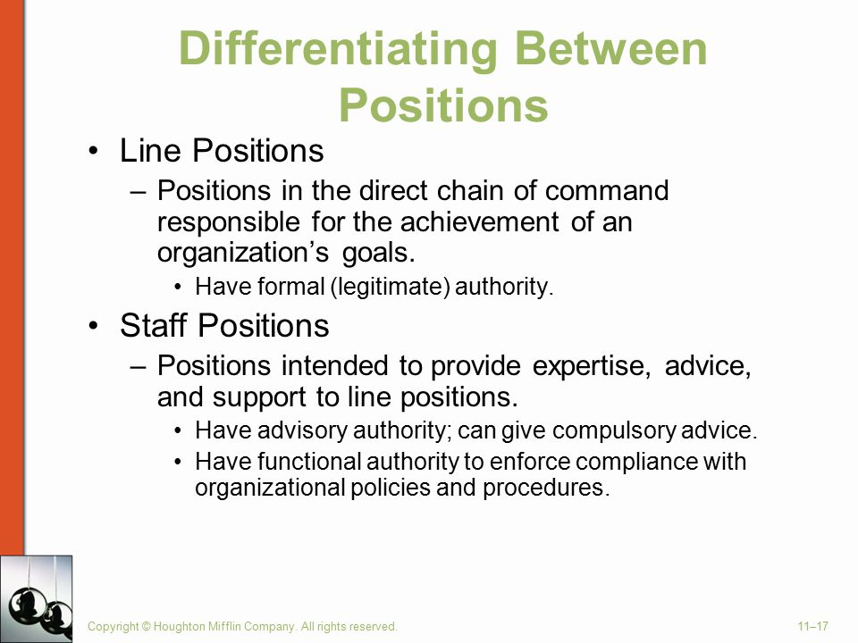 Differentiating Between Positions