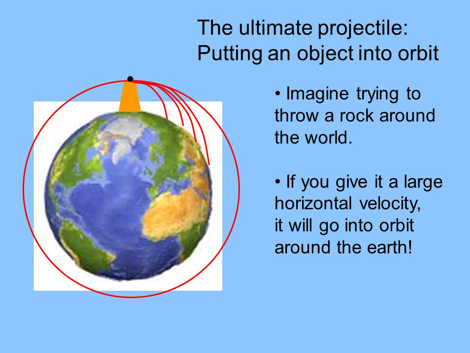 The ultimate projectile: Putting an object into orbit