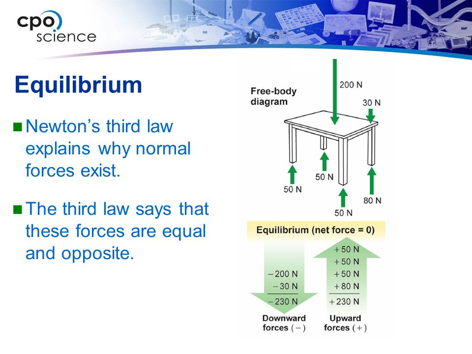 Equilibrium Newton's third law explains why normal forces exist.