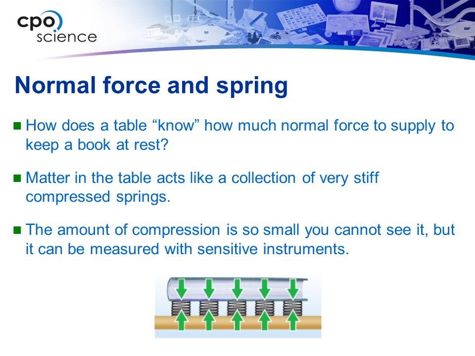 Normal force and spring