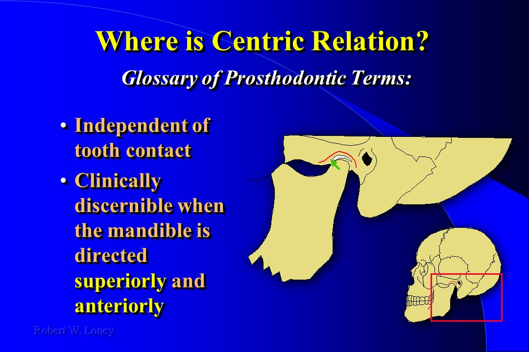 where is centric relation glossary of prosthodontic terms