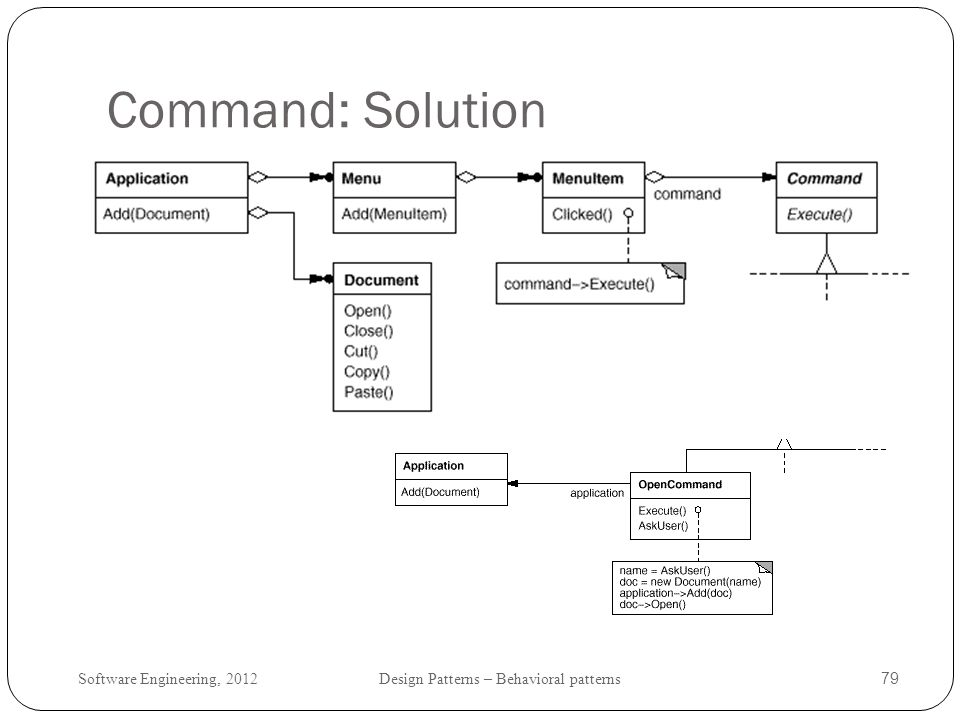 Software Engineering Behavioral Design Patterns
