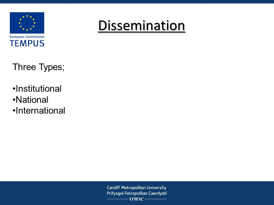 Dissemination Three Types; Institutional National International