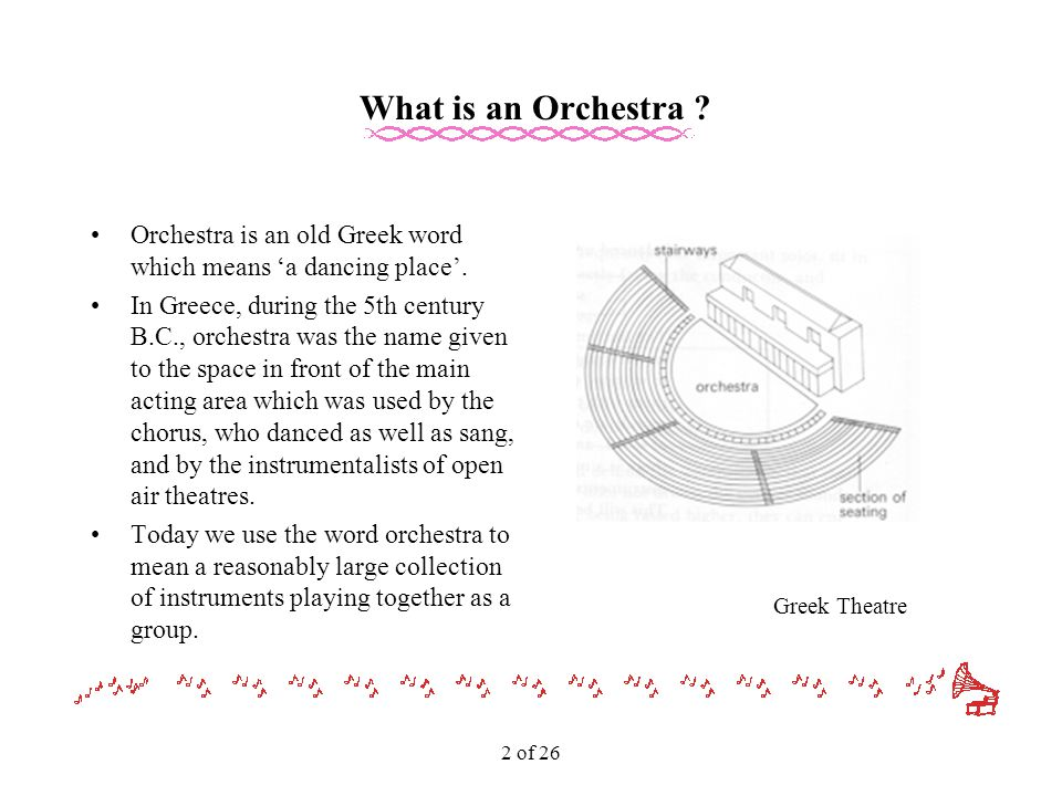 Musical Instruments of the Orchestra in the Western