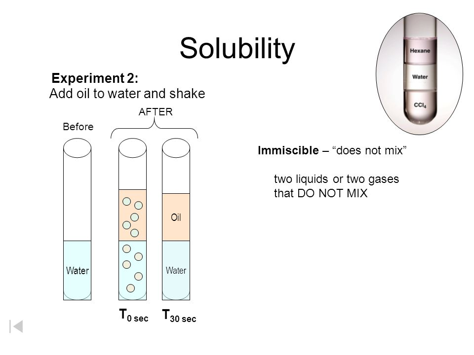 Solubility Experiment 2: Add oil to water and shake T0 sec T30 sec