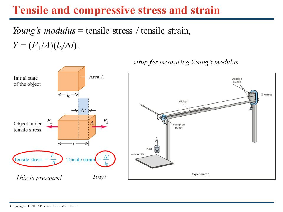 how to find tensile stress