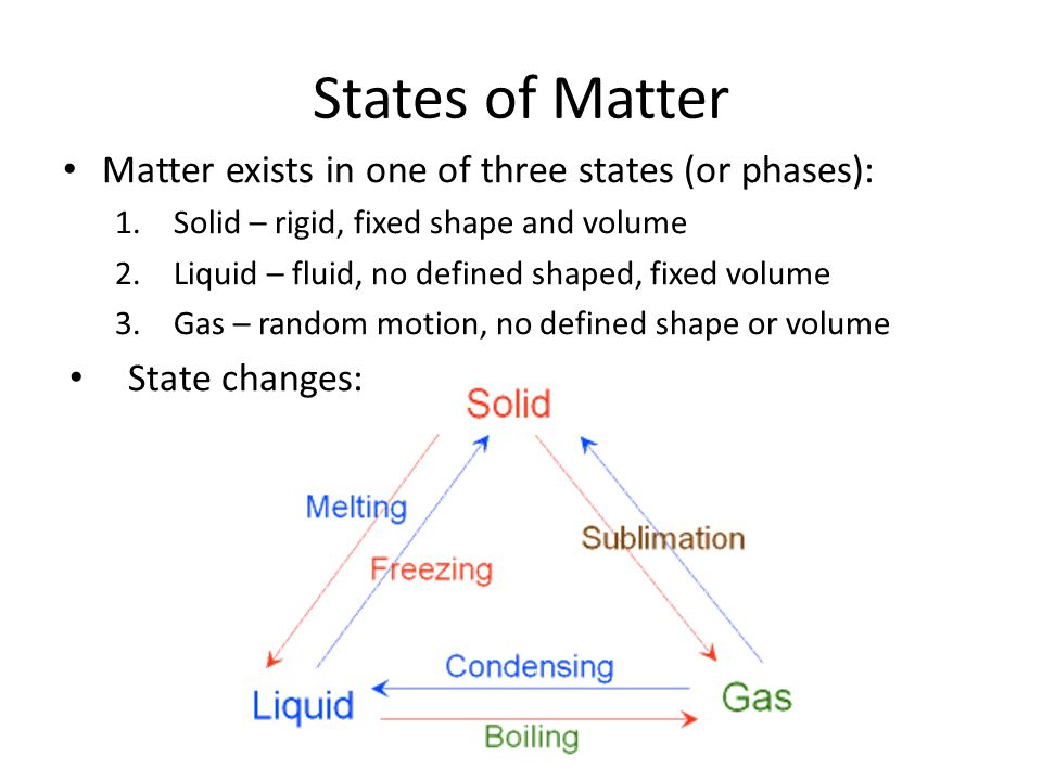 States of Matter Matter exists in one of three states (or phases):
