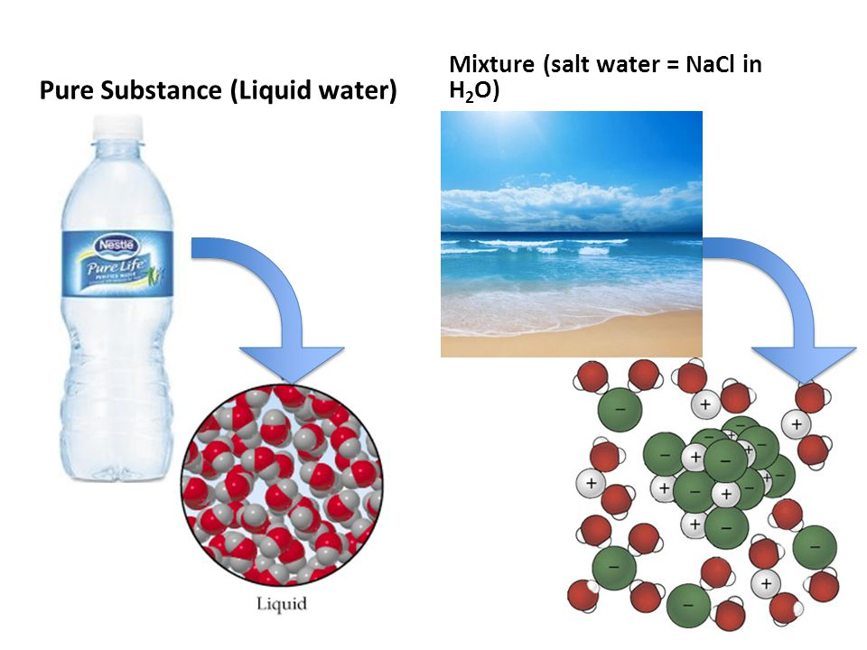 Pure Substance (Liquid water)