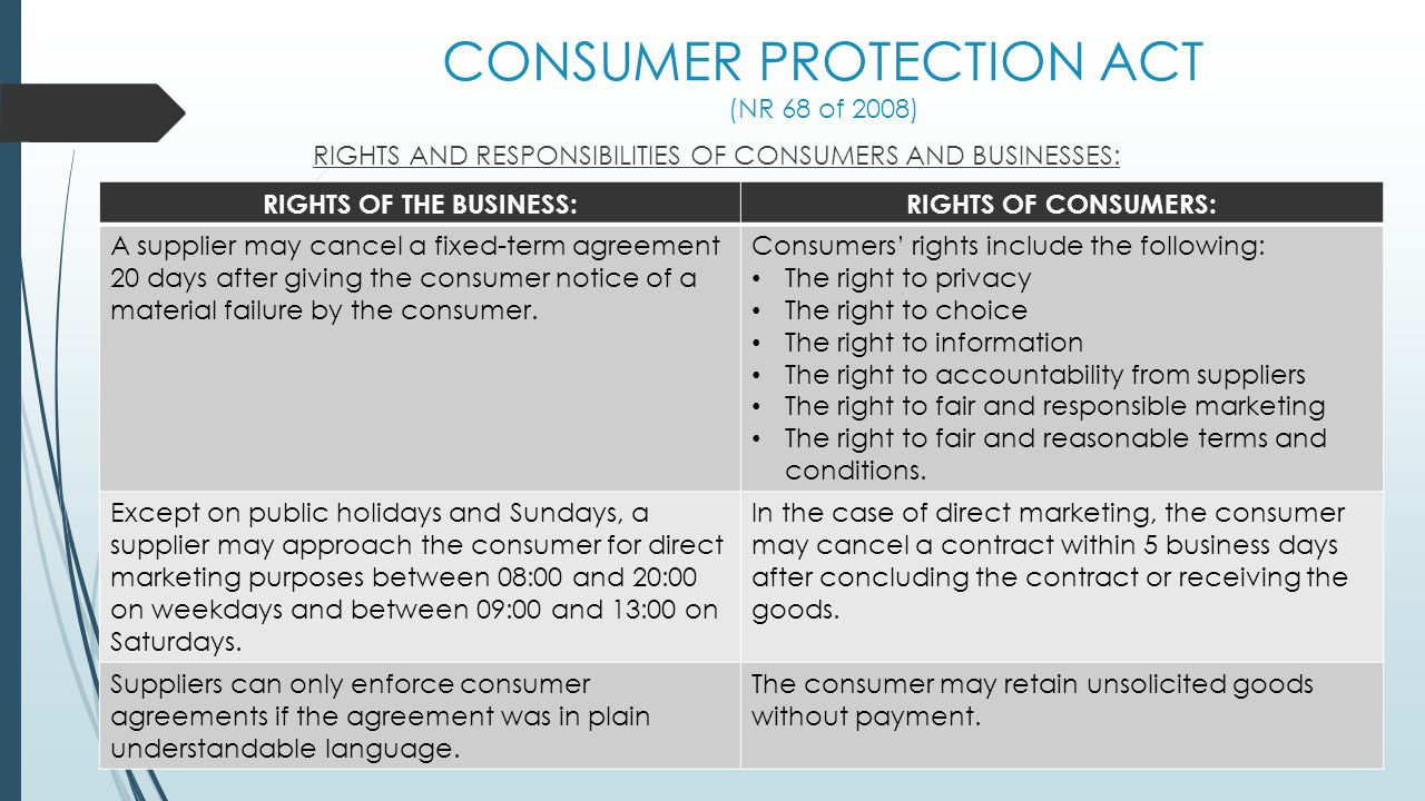 On the protection of consumers rights. Return of goods and proper execution of the claim