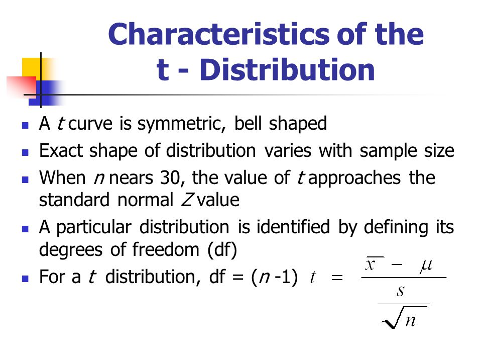 Characteristics of the t - Distribution