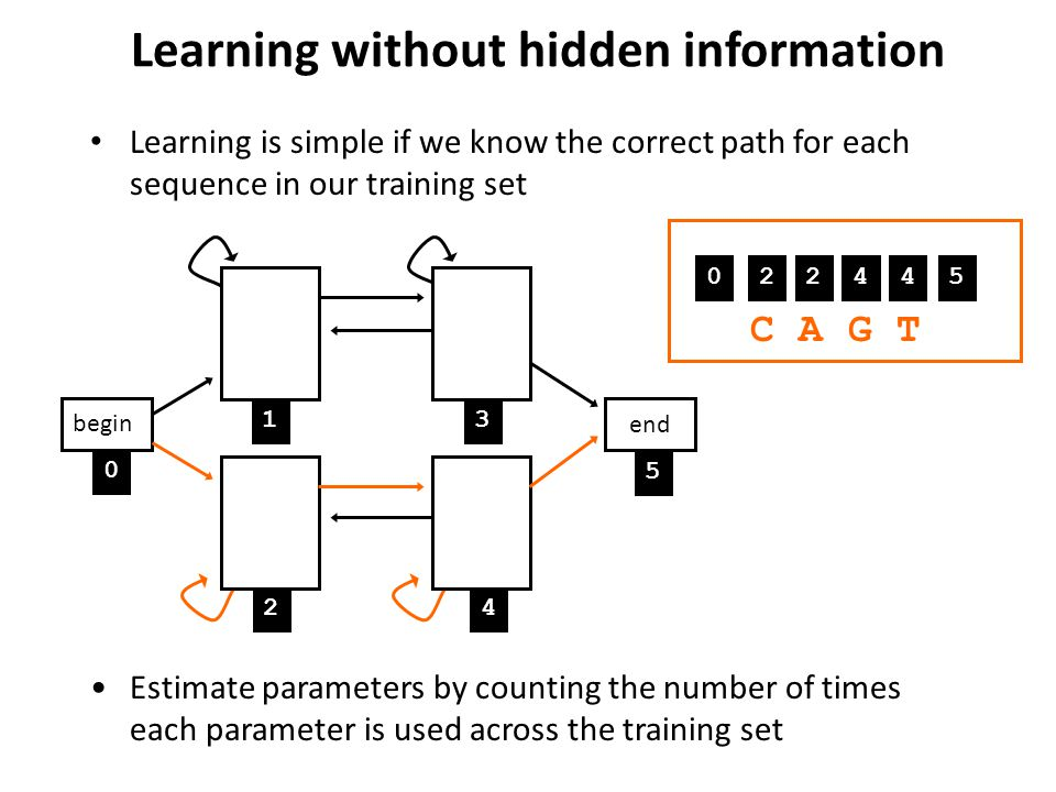Learning without hidden information