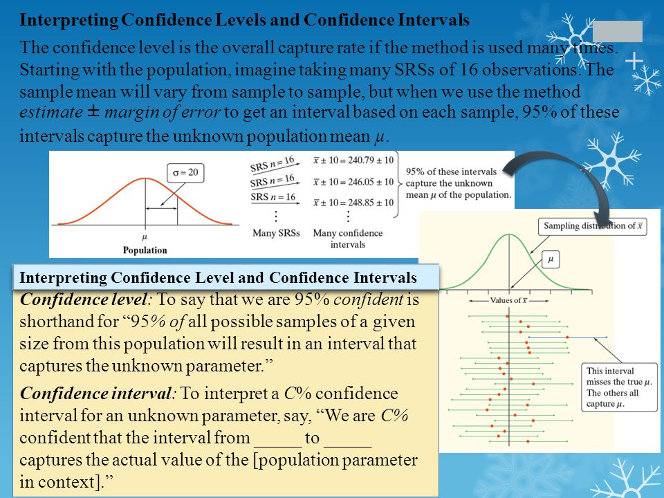 Interpreting Confidence Levels and Confidence Intervals