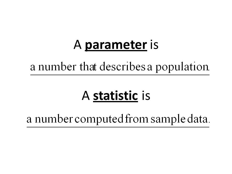 A parameter is A statistic is