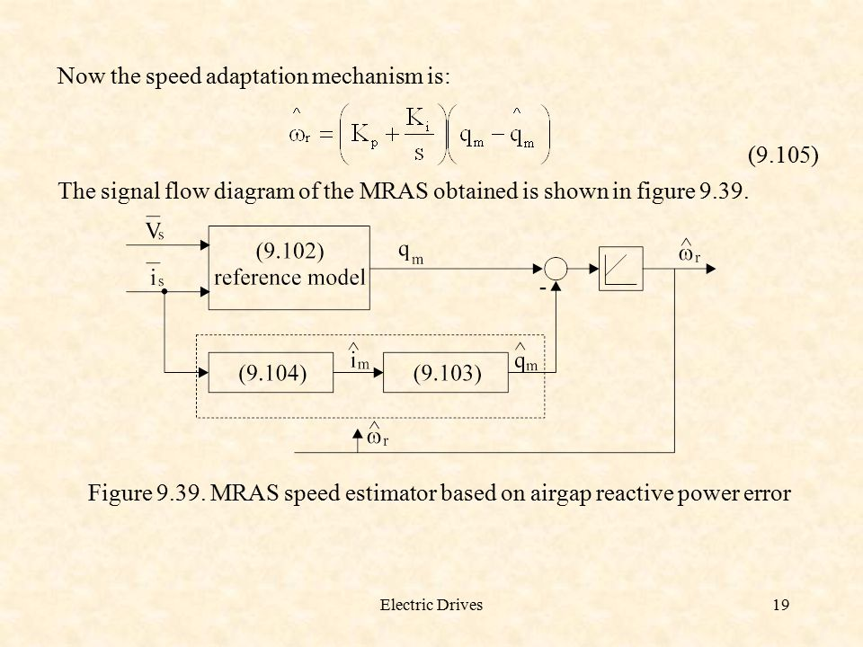 Now the speed adaptation mechanism is:
