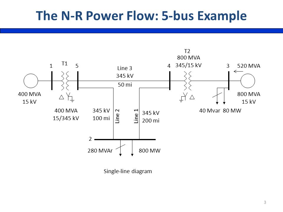 Ee 369 power system analysis ppt download the n r power flow 5 bus example ccuart Images