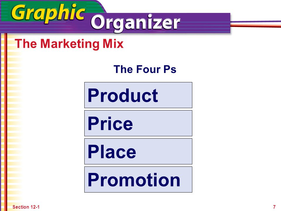 P Product Price P P Place Promotion P The Marketing Mix The Four Ps
