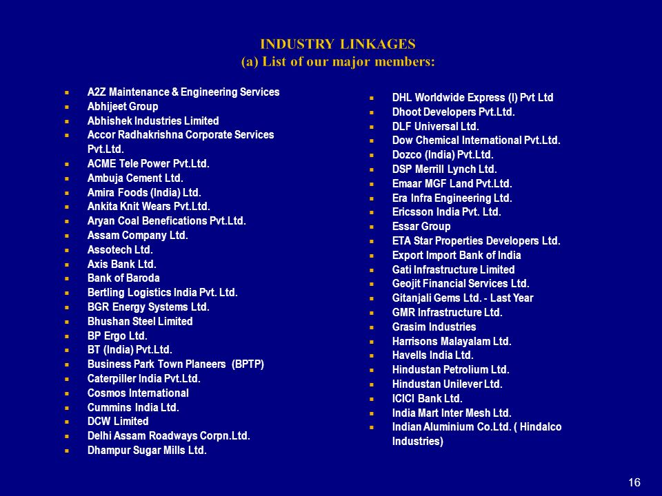 INDUSTRY LINKAGES (a) List of our major members: