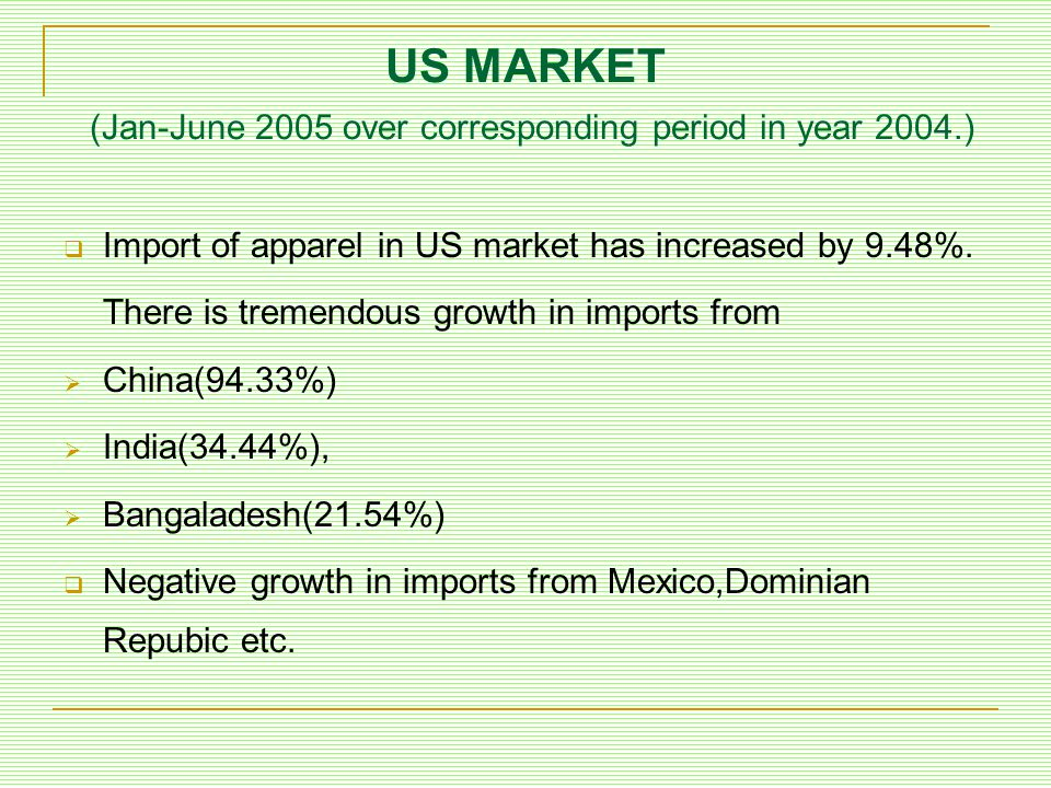 US MARKET (Jan-June 2005 over corresponding period in year 2004.)