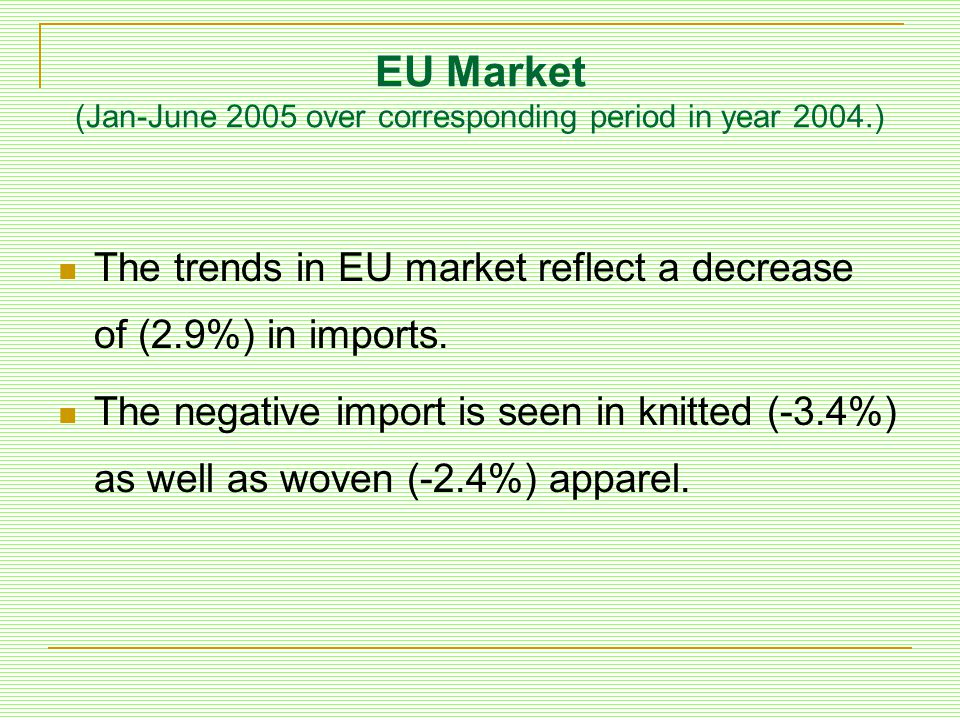 EU Market (Jan-June 2005 over corresponding period in year 2004.)
