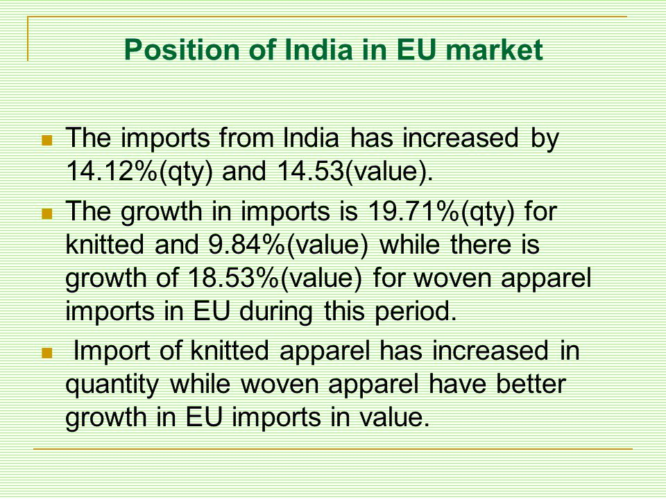 Position of India in EU market