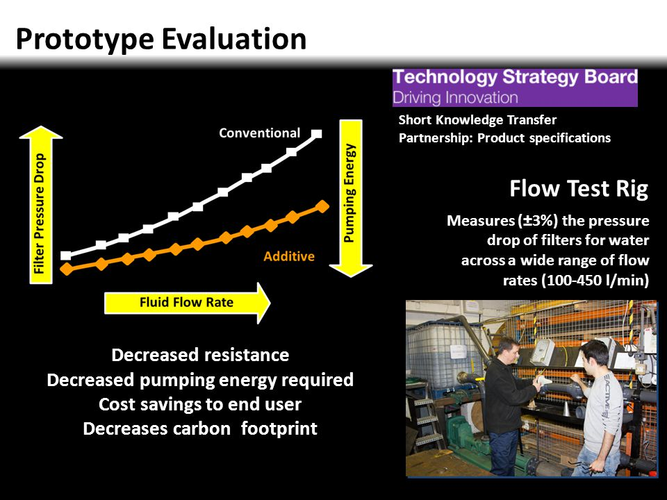 Innovations in Filtration through exploitation of metal