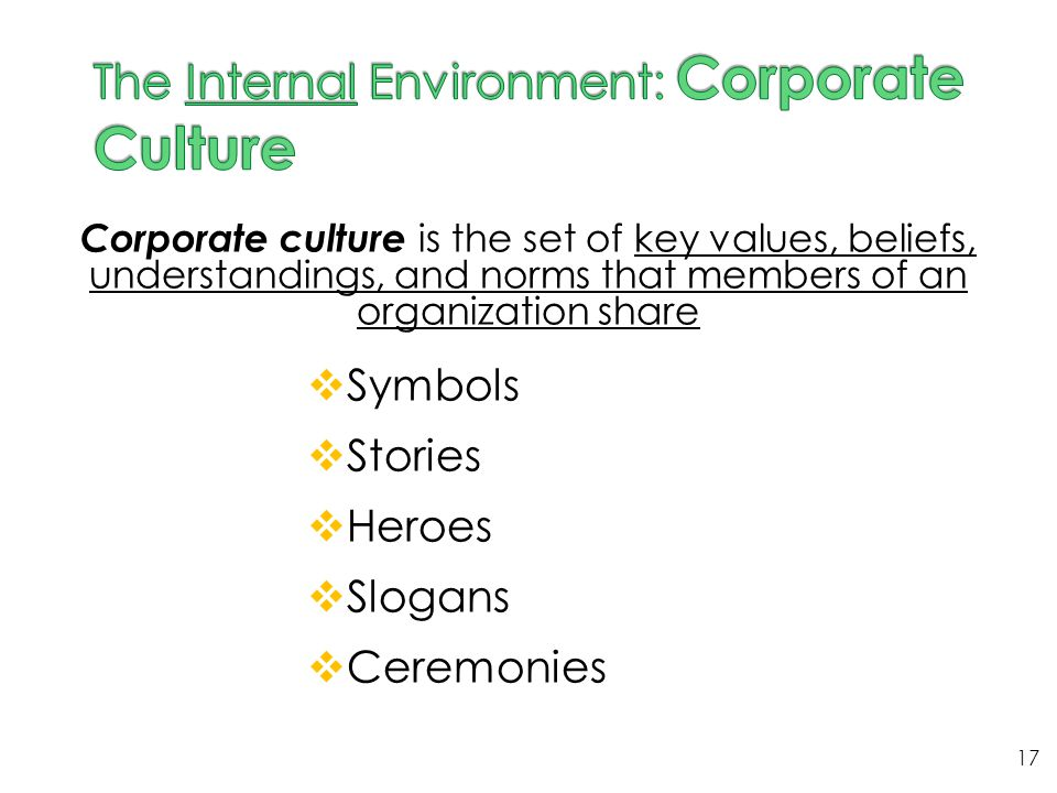 The Internal Environment: Corporate Culture