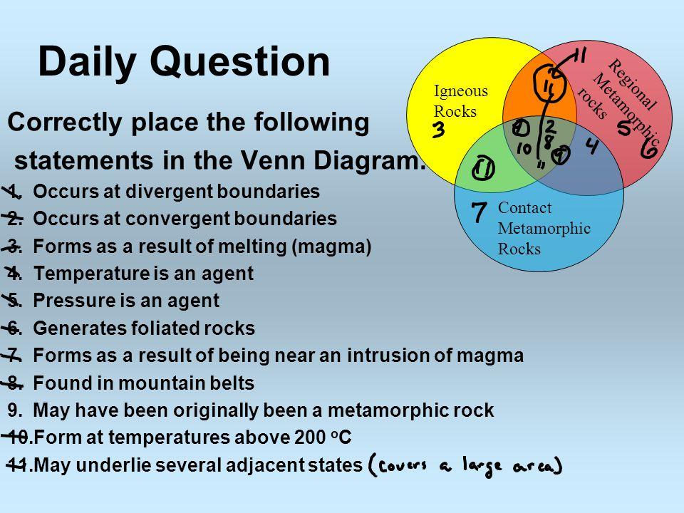Venn diagram of igneous sedimentary and metamorphic rocks online metamorphism and metamorphic rocks ppt video online download rh slideplayer com metamorphic rock cycle diagram metamorphic rock cycle diagram ccuart Gallery
