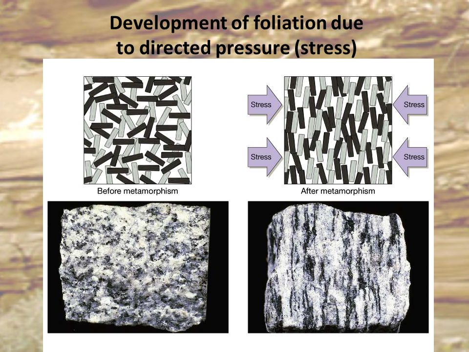 Development of foliation due to directed pressure (stress)
