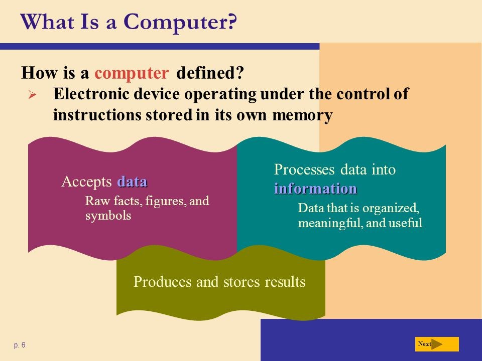 What Is a Computer How is a computer defined