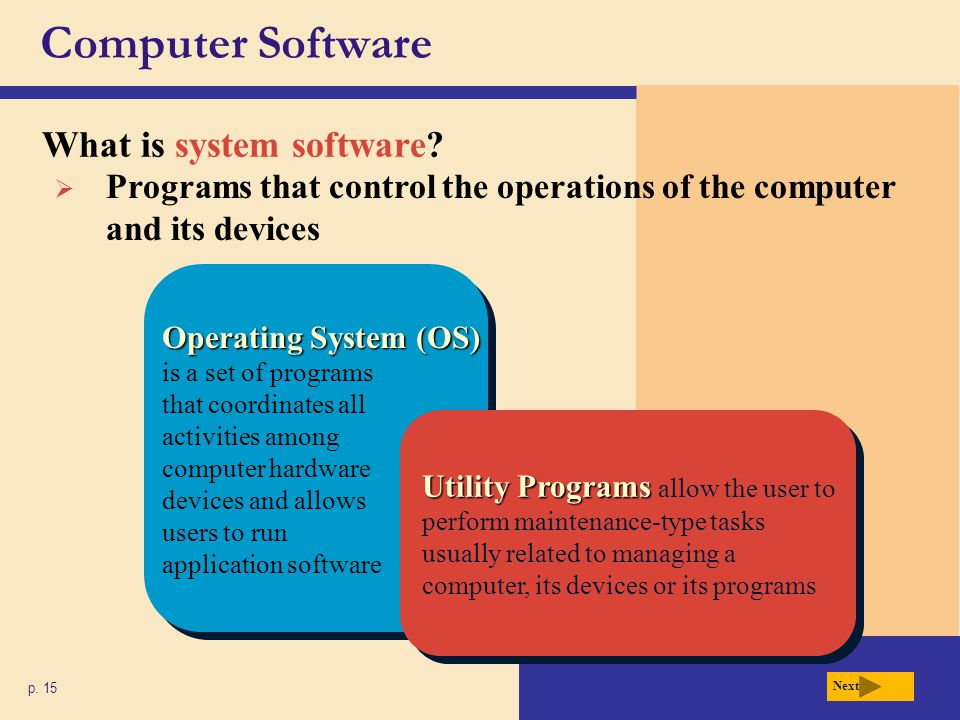 Computer Software What is system software